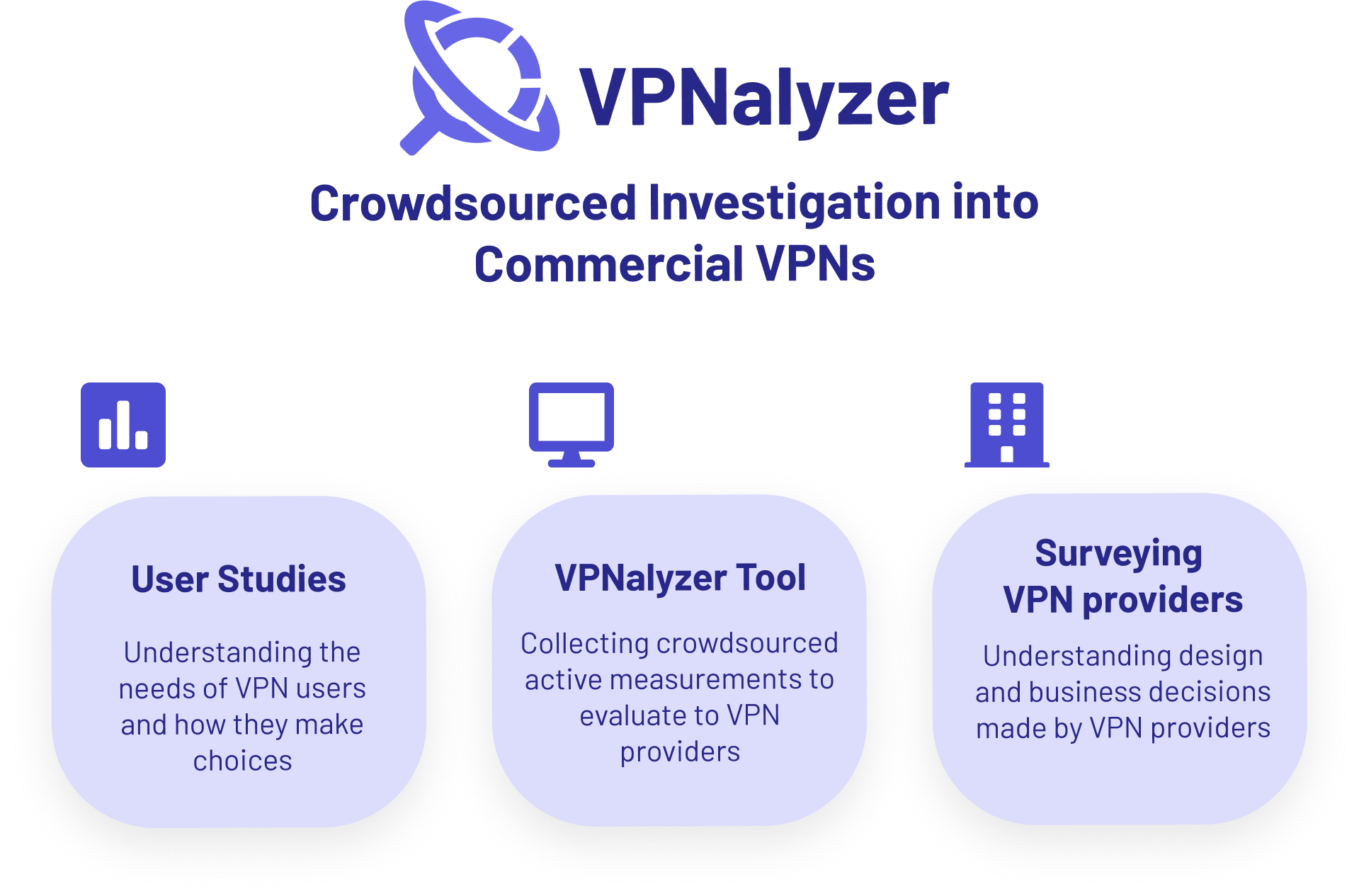vpnalyzer overview